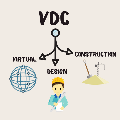 What Virtual Design and Construction is?