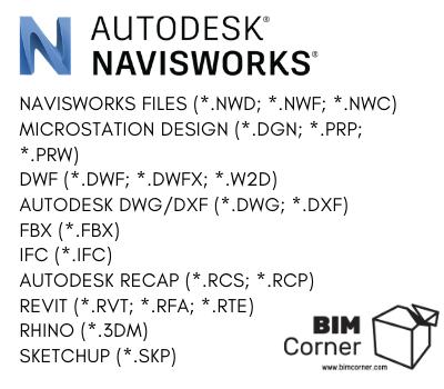 Naviwsorks files