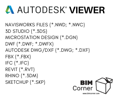 Autodesk viewer file formats