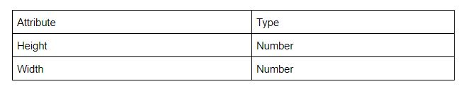 IfcDoor attributes reduced table