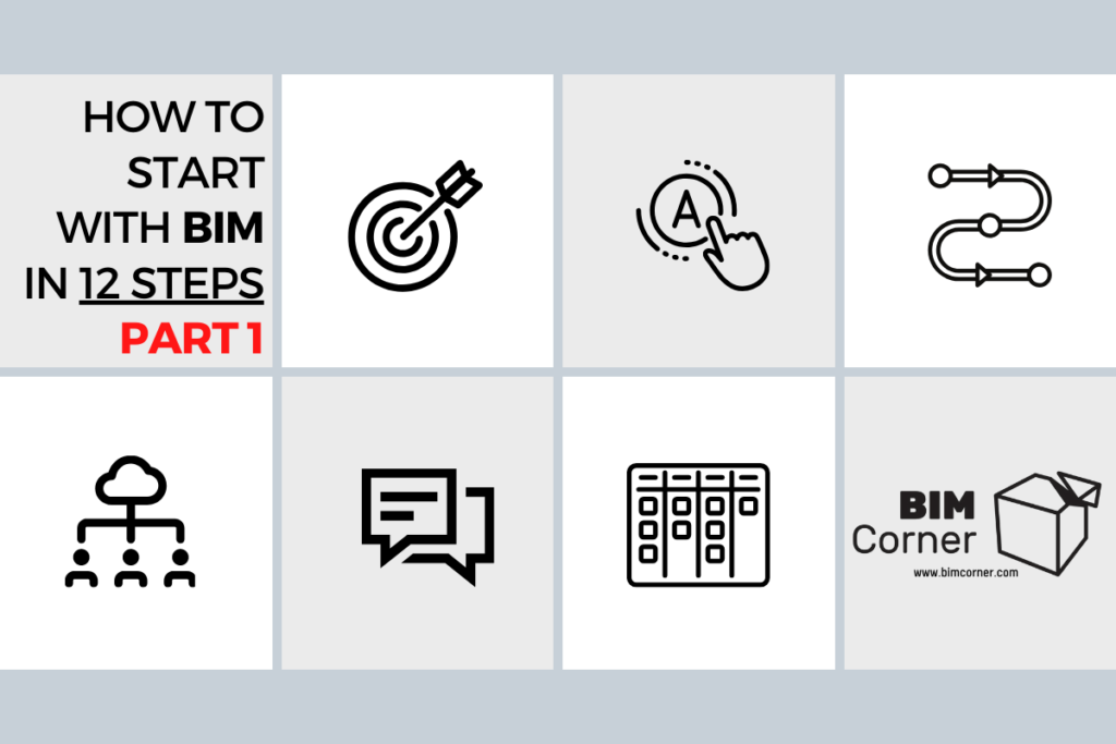 Where to start with BIM