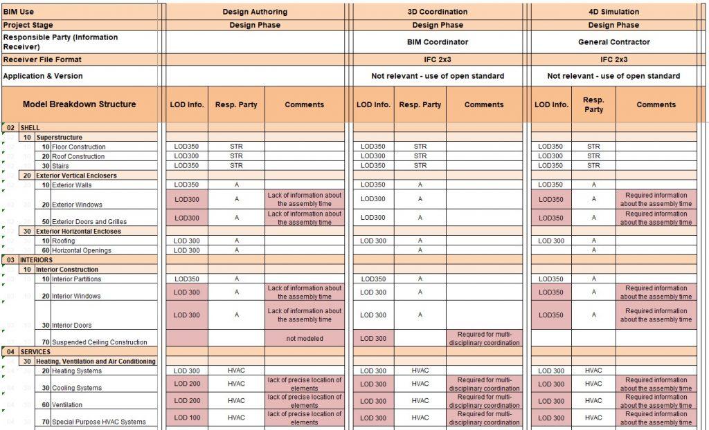 Information Exchange worksheet