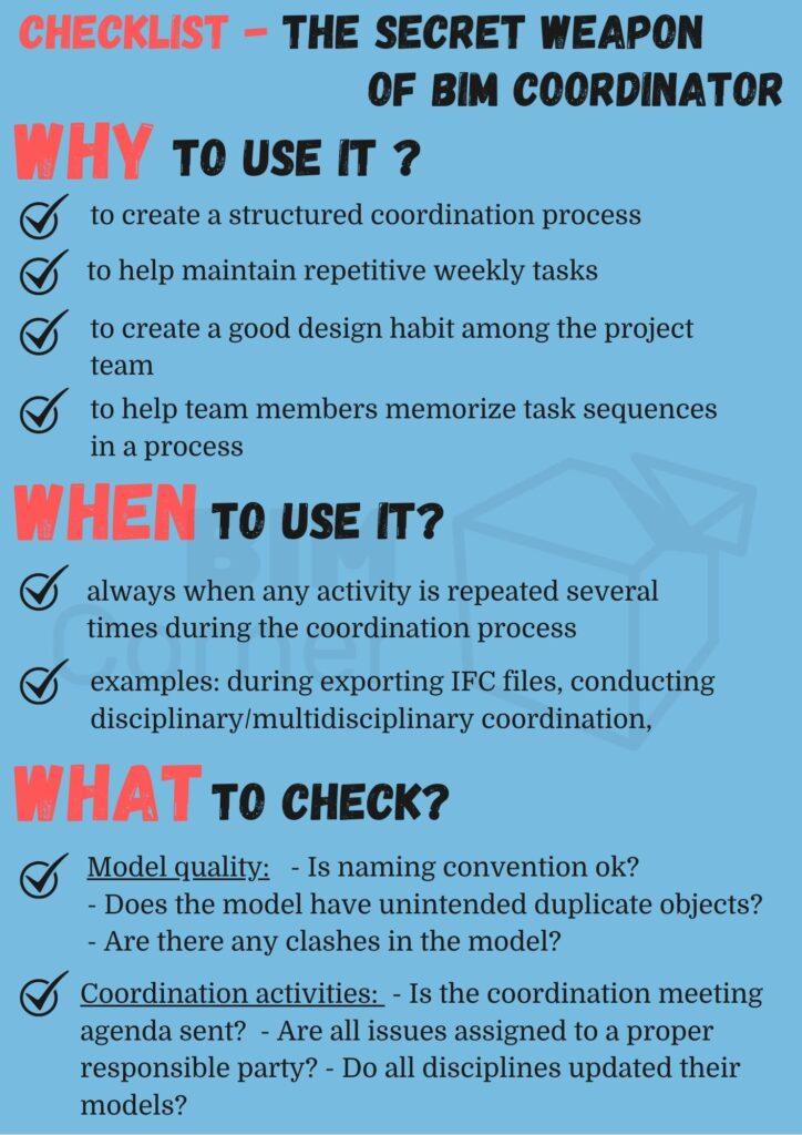 BIM Coordination checklist