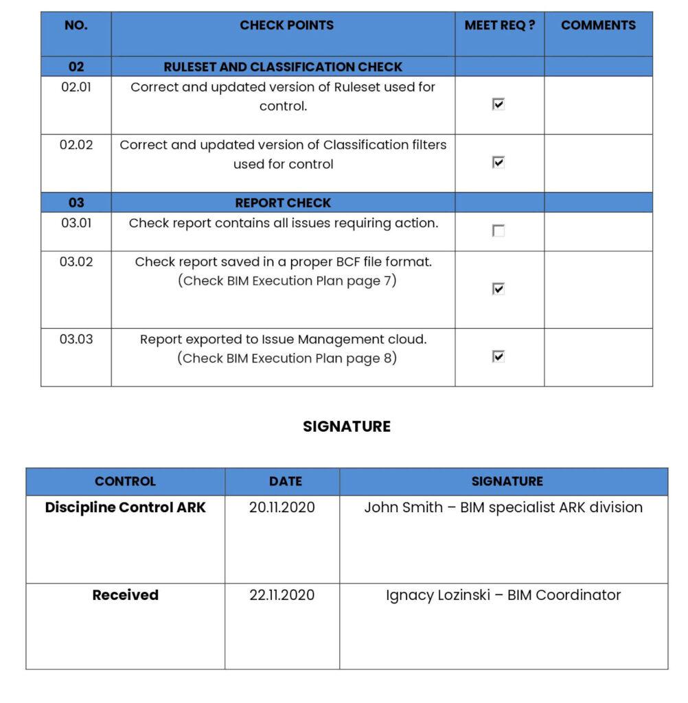 BIM Coordination Checklist example