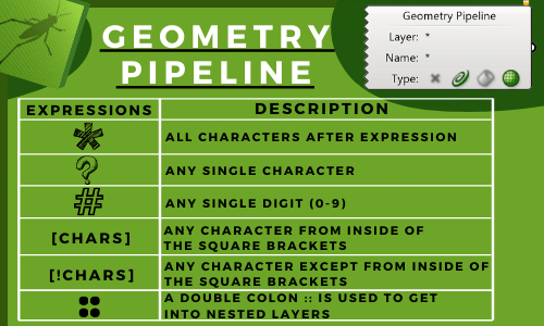 Geometry Pipeline component Rhino Tips