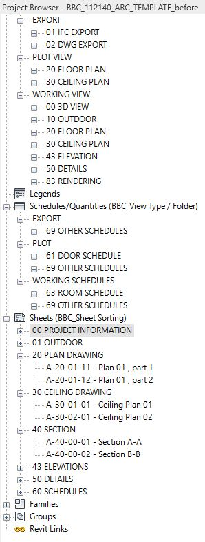 Revit project browser