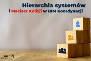 Hierarchia systemów i macierz kolizji