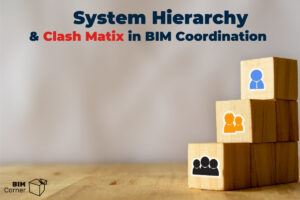 System Hierarchy and clash matrix