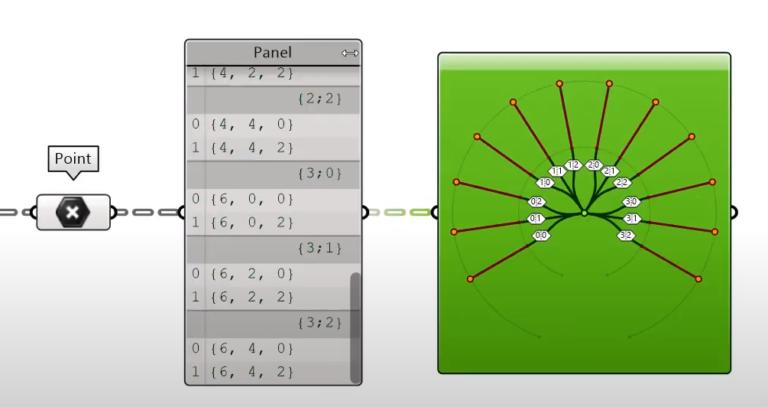 Data tree in Grasshopper