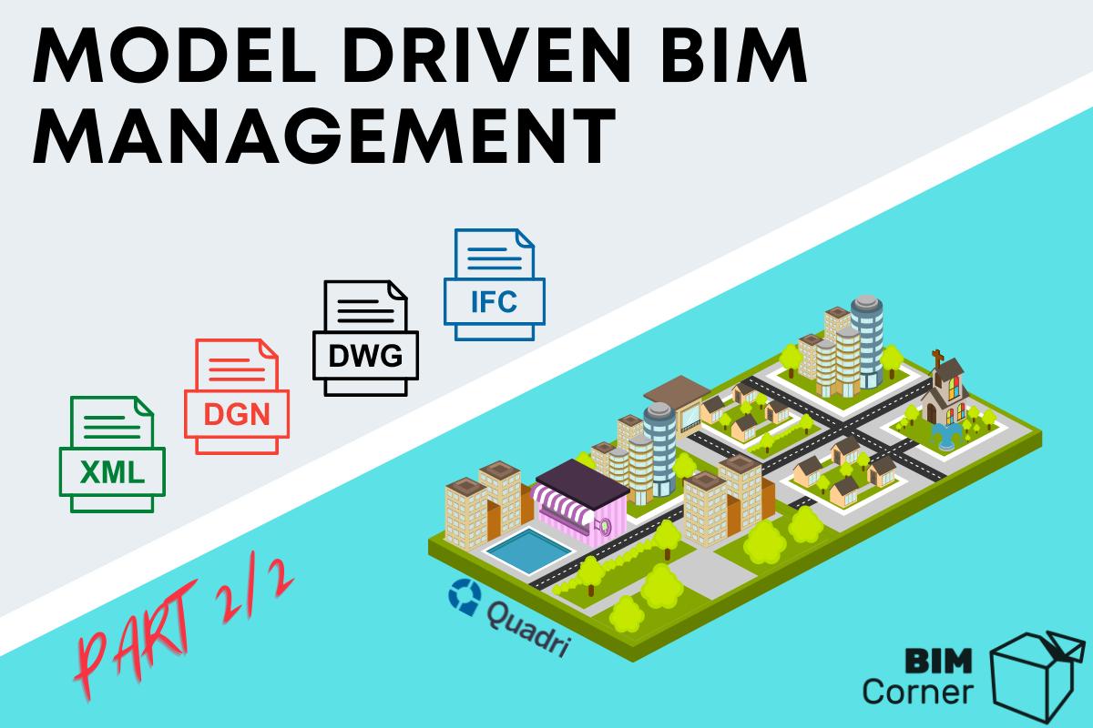 Model driven management. Part 2/2