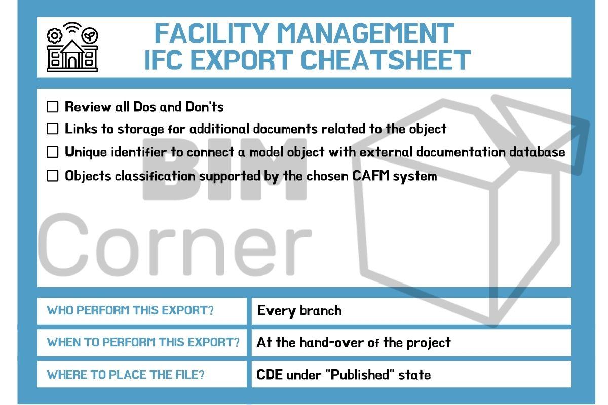 Facility management export cheatsheat