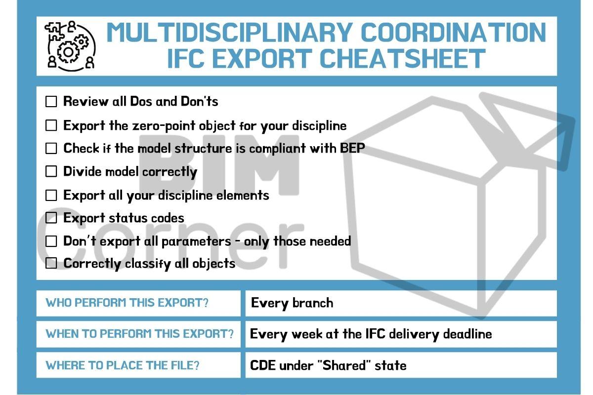 Multidisciplinary coordination export cheatsheat