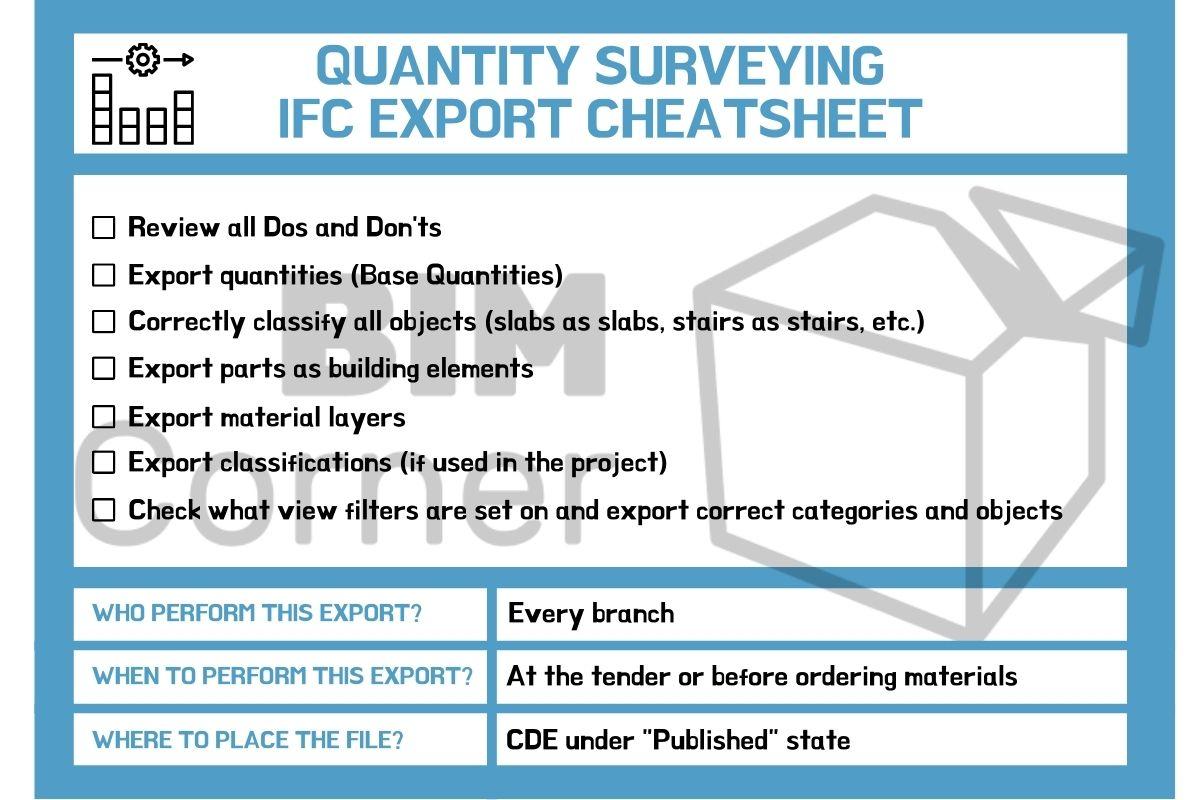 Quantity surveying IFC export cheatsheat