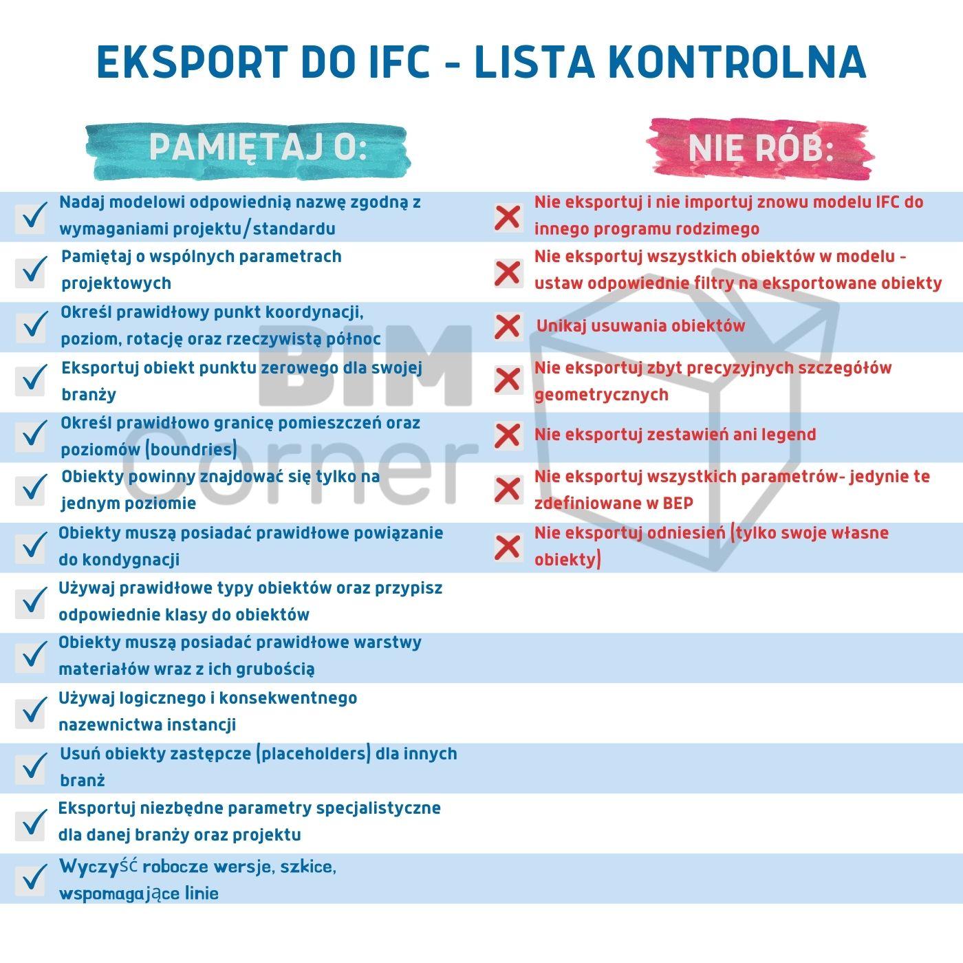 eksport do ifc lista kontrolna