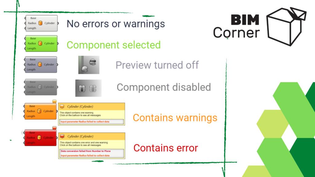 Errors tabel - Grasshopper for beginners