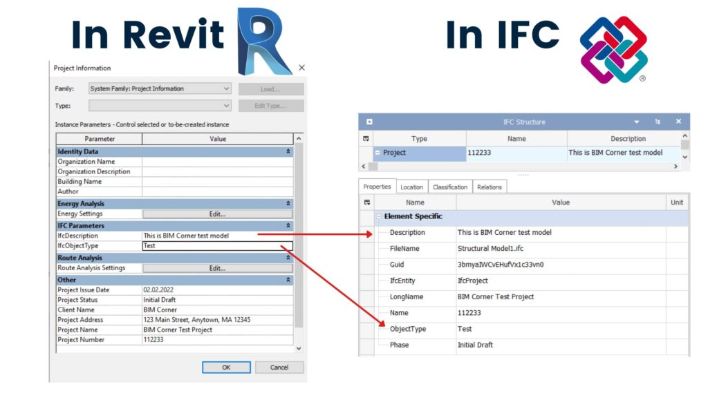 Revit IfcProject parameters