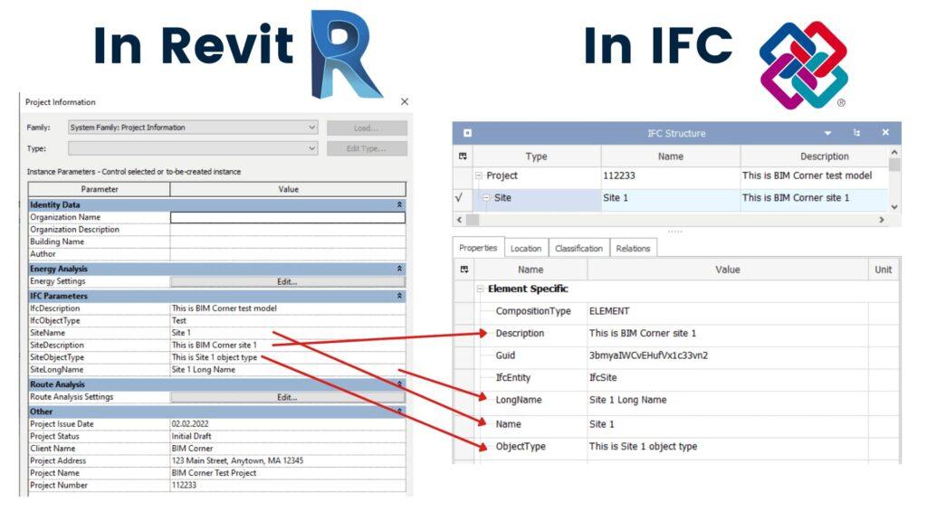Revit to IfcSite parameters